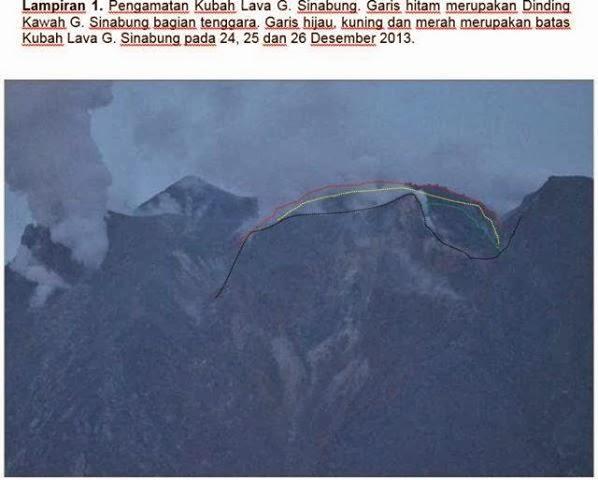 datazione di carbone di lava Danimarca siti di incontri gratuiti