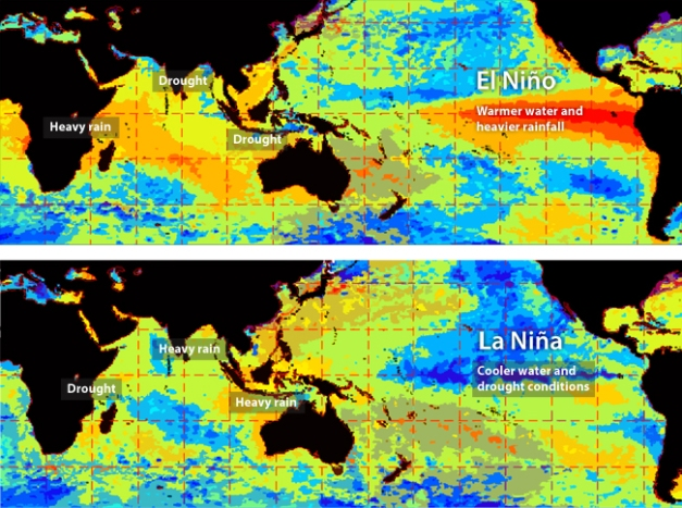 el-nino-and-la-lina1